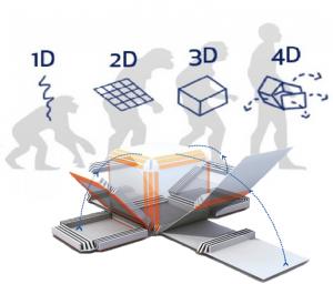 4D-Printing